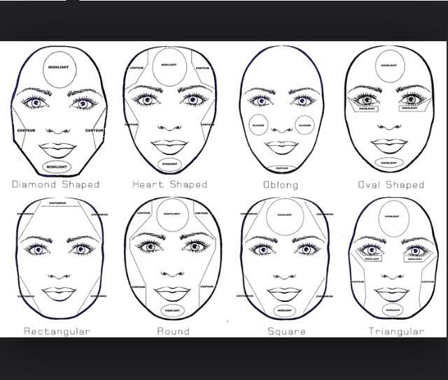 Ansigtsformer